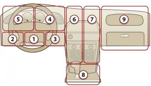 Расположение разъема диагностики в авто