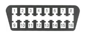 Subaru: чип-тюнинг, ремонт, обслуживание: Распиновка разъемов на Subaru